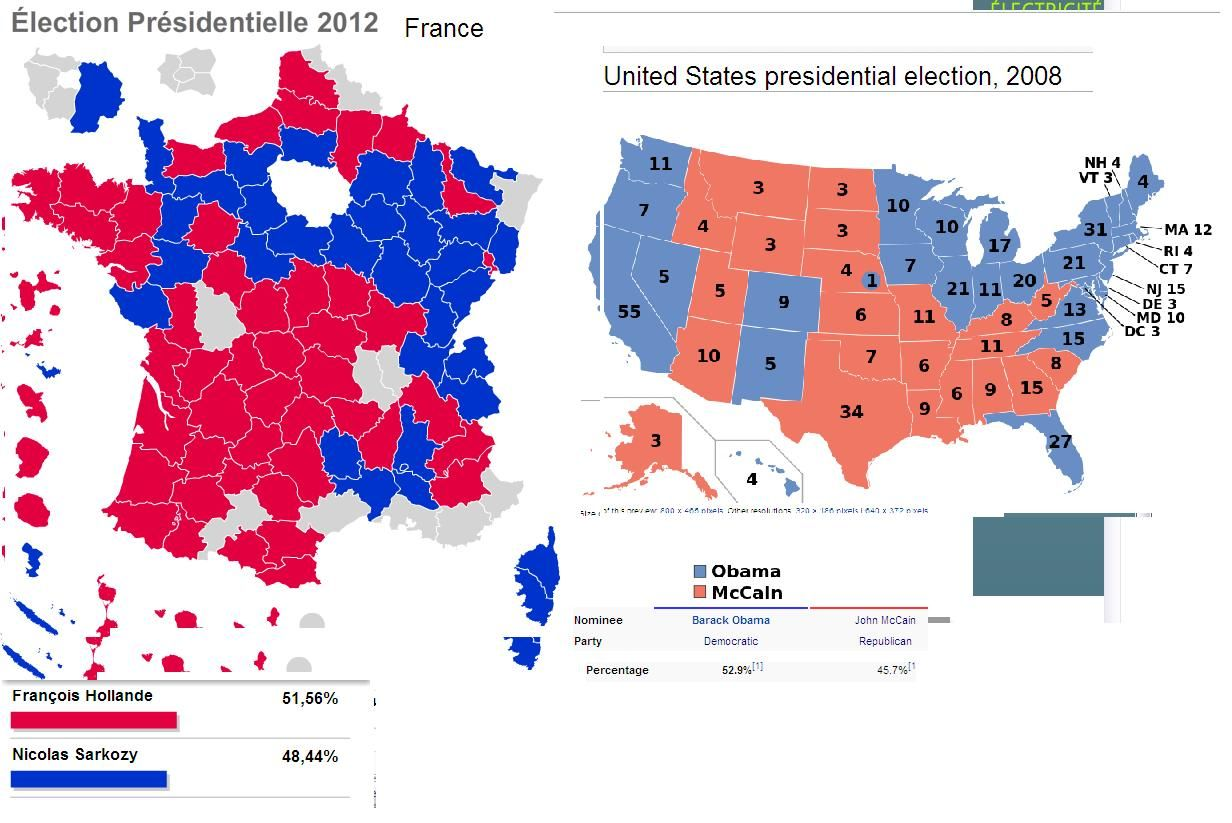 Compare and Contrast French and US election